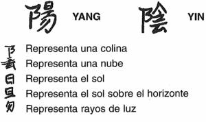 yin yang caracteres